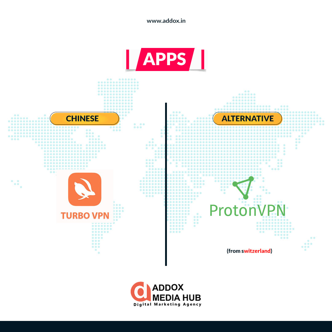 Best-Chinese-Apps-and-Its-Alternative-Addox-Media-Hub-ProtonVPN (Best Alternative for TurboVPN)